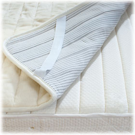 Hotel Mattress Covers & Pads